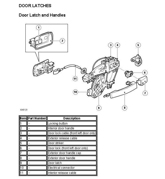 2009 jaguar xf fuse box diagram  jaguar  auto wiring diagram