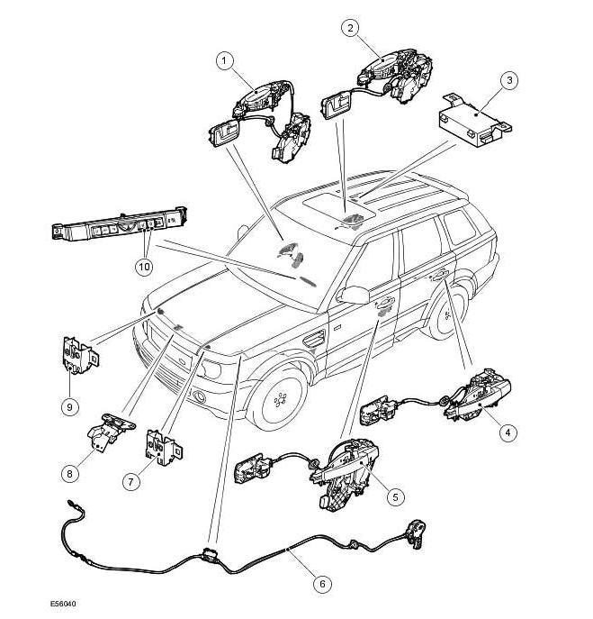 land rover lr2 fuse box diagram mazda cx