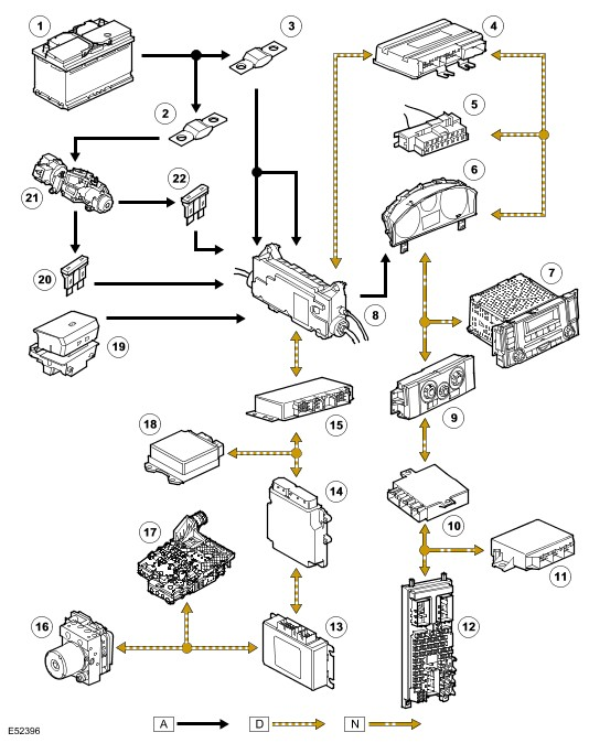 1966 ford mustang ke diagram
